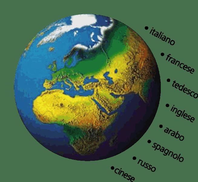 Pianeta Lingue SAGL